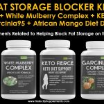 Fat Storage Blocker Protocol Kit